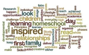 word cloud captured from my blog